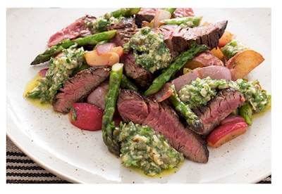 Sirloin Tip Steaks Recipe